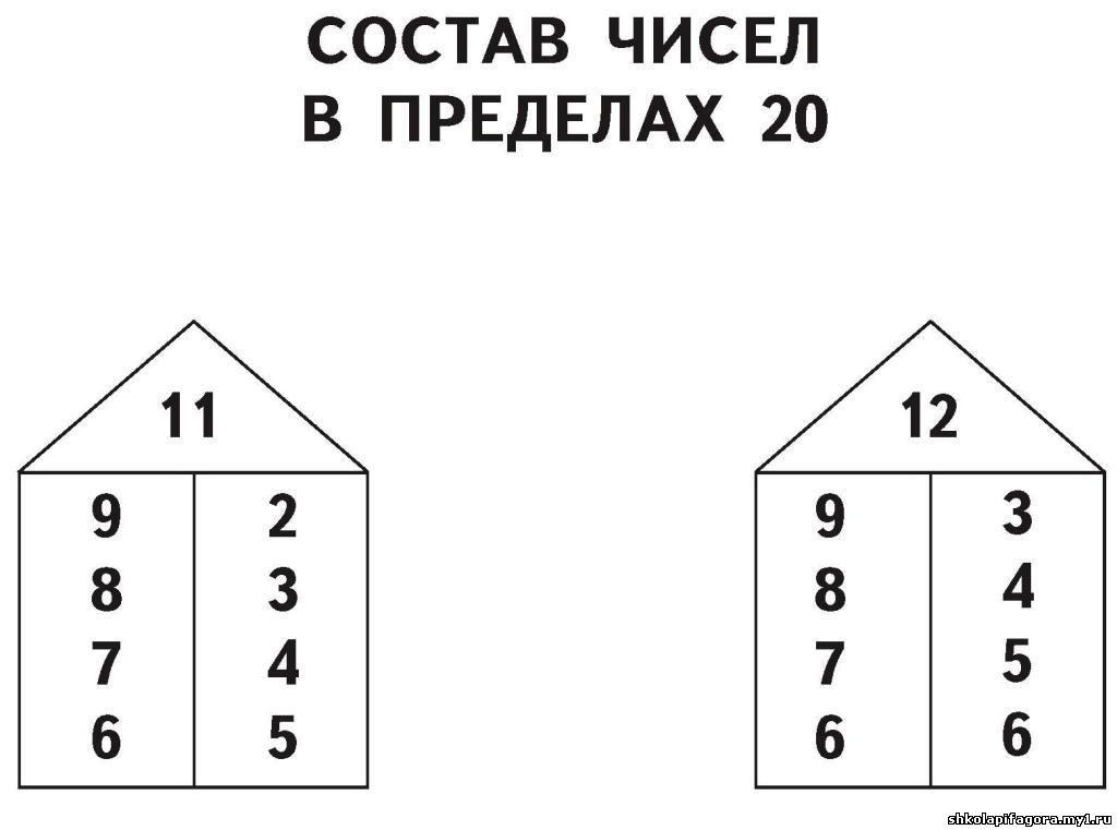 Состав чисел до 20 контрольная работа 3849